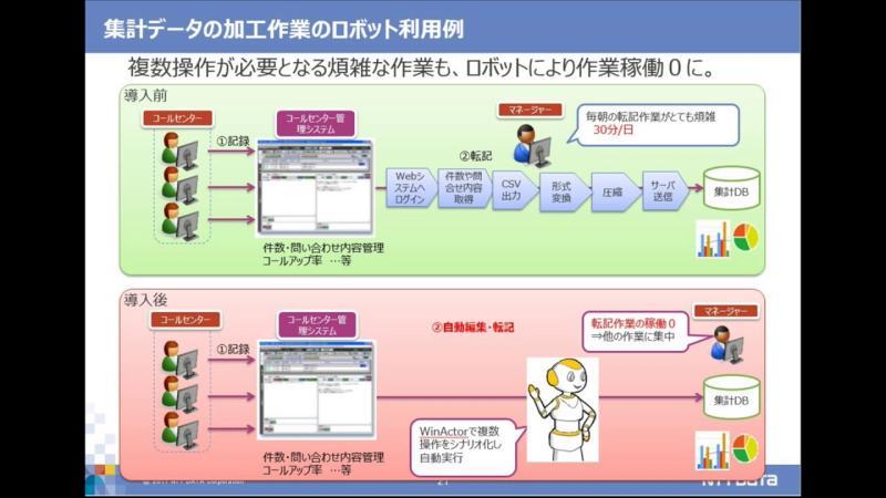 RPAツール「WinActor」の画面UI