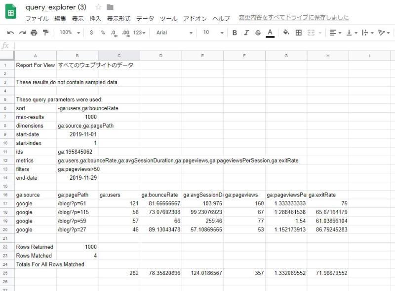 Query Explorerで抽出したデータをtsvファイルでダウンロードし、スプレッドシートにインポートしたデータ