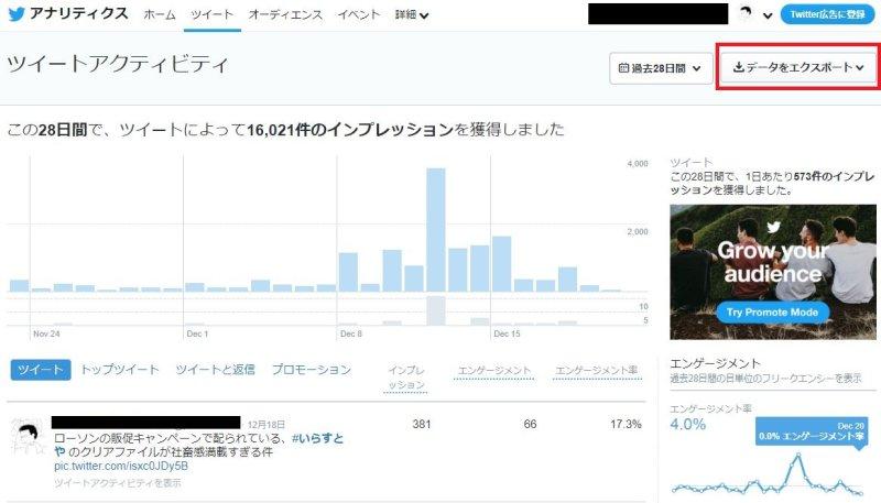 Twitterアナリティクスの表示方法④TwitterアナリティクスのデータをCSVファイルでエクスポートする