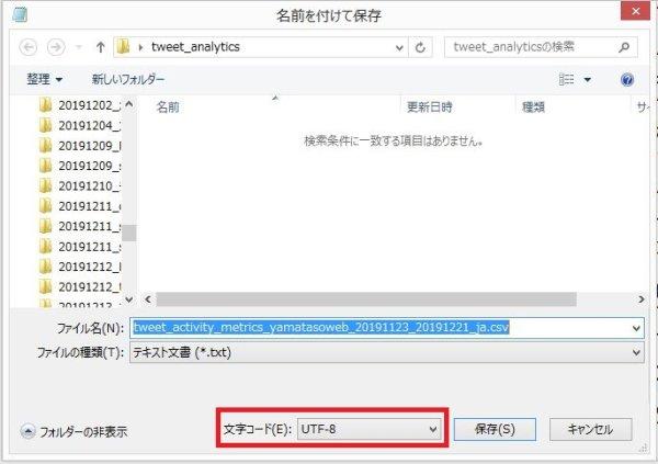 TwitterアナリティクスのCSVファイルの文字コードはUTF-8になっている