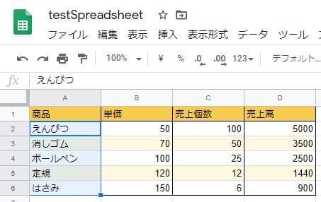 Google Apps Script(GAS)のメソッドgetRangeに3つの引数で複数のセルを範囲指定