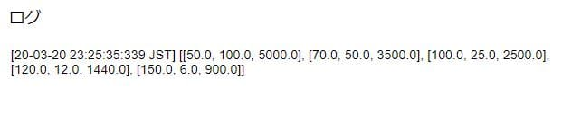 Google Apps Script(GAS)のgetValuesメソッドで複数セルを2次元配列で取得し、ログ出力