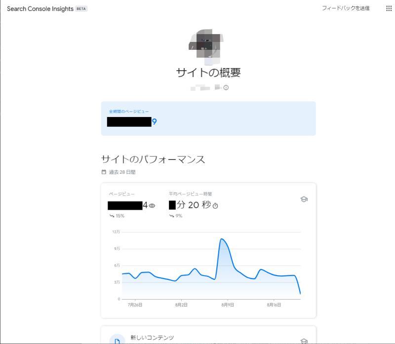 SearchConsoleInsights(サーチコンソールインサイツ)でサイトパフォーマンスが表示されている