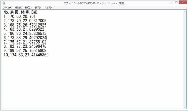文字化けしてしまうGoogleスプレッドシートからダウンロードしたCSVファイルをメモ帳で開いた結果。文字化けが発生していない。