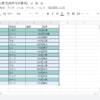 スプレッドシートの条件付き書式で設定できるカスタム数式の設定方法を紹介!難易度の高いカスタム数式を実例を交えて分かりやすく解説