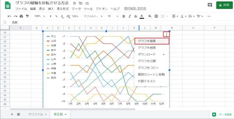 スプレッドシートのグラフを右クリックし、メニューが表示されたところをクリック「グラフの編集」を選択