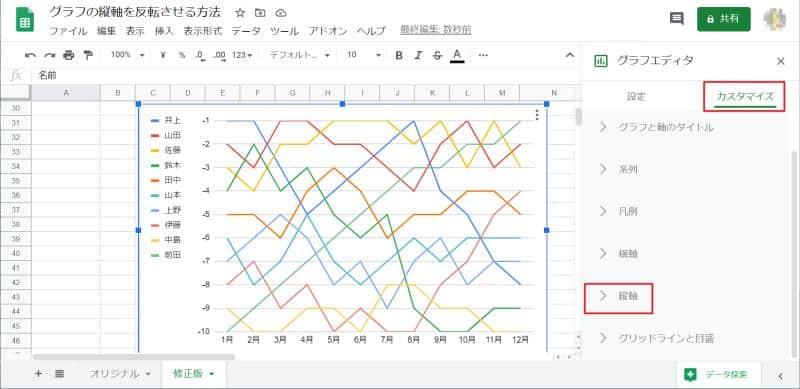 スプレッドシートの右側にグラフメニューが表示されるので、カスタマイズタブから縦軸を選択