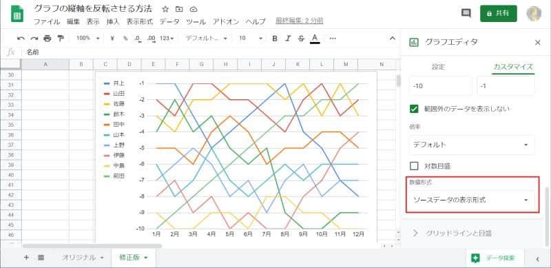 スプレッドシートのグラフ縦軸の設定をスクロールして、「数値形式」を変更する