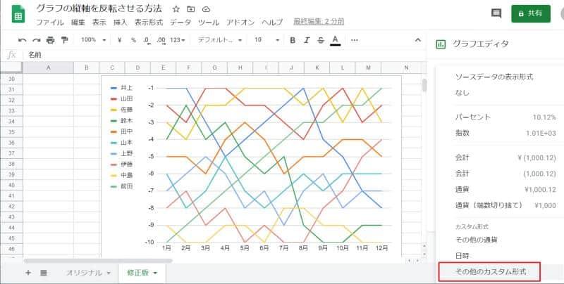 スプレッドシートのグラフの数値形式で「その他のカスタム形式」を選択する