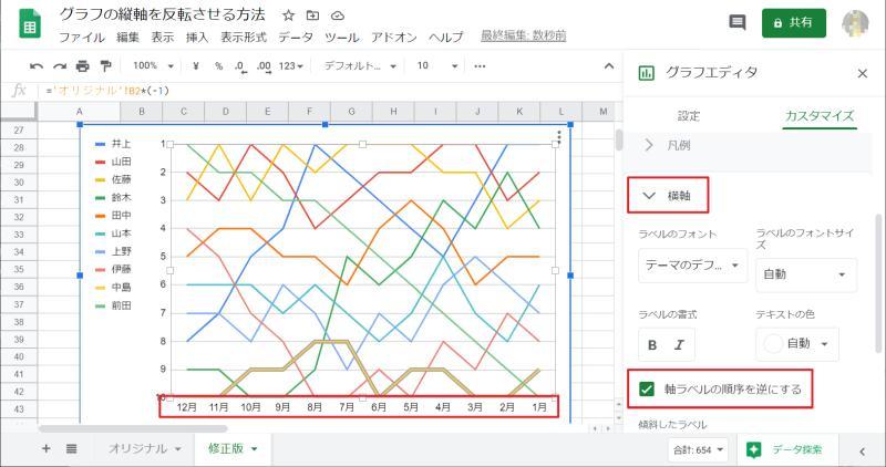 スプレッドシートのグラフの横軸を反転させる設定項目は用意されている