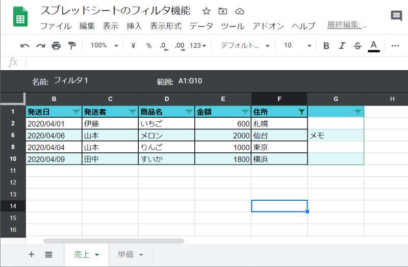 スプレッドシートでフィルタ表示で自分だけフィルタを適用して、表示データを変更することができる