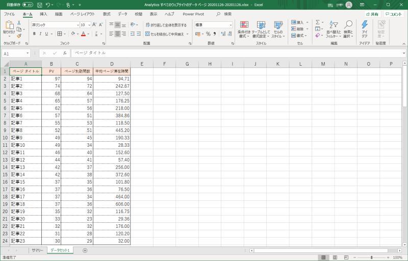 マイクロソフトのエクセル2019で基本統計量を実行するためのサンプルデータ