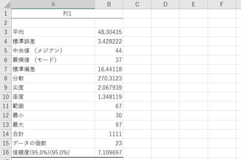 エクセル2019で出力した基本統計量の出力結果