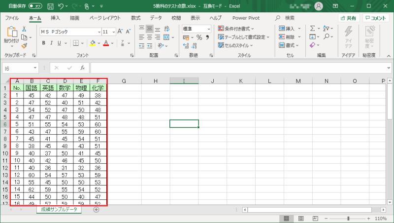 エクセル2019のデータ分析で使用するデータ。5教科のテストの点数のサンプルデータ