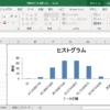 エクセル2019のデータ分析機能にあるヒストグラムで、度数分布の表とグラフを作成
