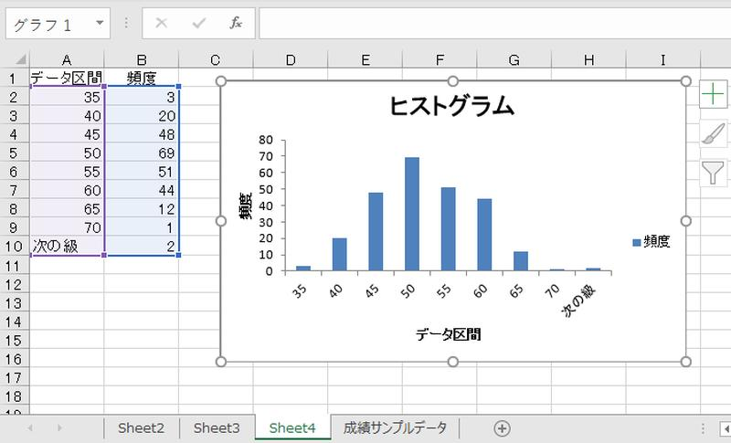 手動で用意したデータ区間でのヒストグラムの度数分布表とグラフを作成