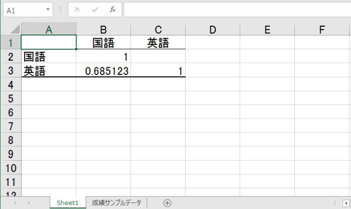 エクセル2019のデータ分析「相関」から算出した相関係数の相関表