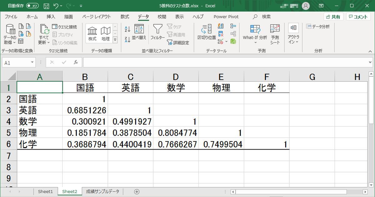 エクセル2019のデータ分析「相関」で相関係数を算出した相関表