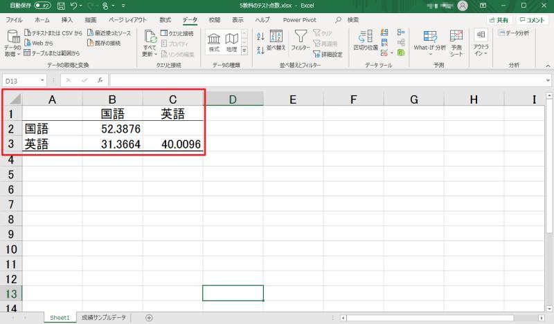 エクセル2019のデータ分析で共分散を算出した結果
