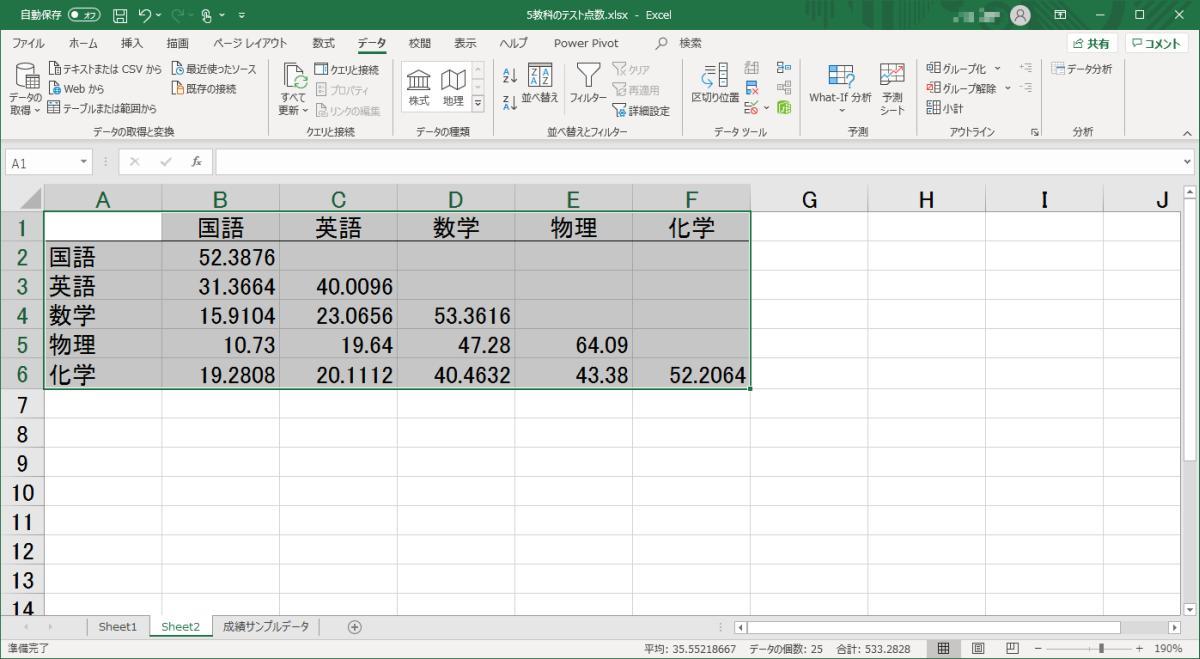 エクセル2019のデータ分析にある「共分散」機能で教科ごとの点数の共分散のマトリクスを出力した結果