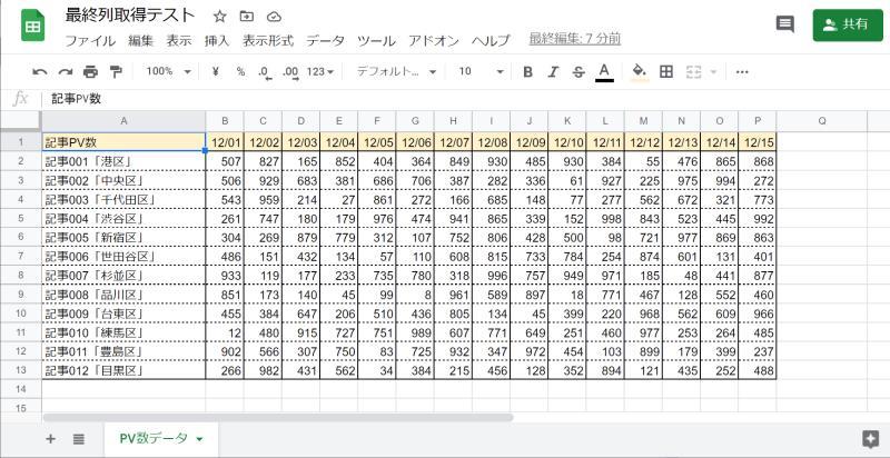 通常は行にデータを追加するケースが多いが、一部列にデータを追加するタイプも