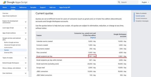 Google Apps Scriptによるメール送信の上限回数についてGoogleのリファレンスで無料アカウントは1日100通に制限とある