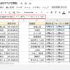 GoogleスプレッドシートでSUBSTITUTE関数を使った事例。営業時間のフォーマットを置換で変換