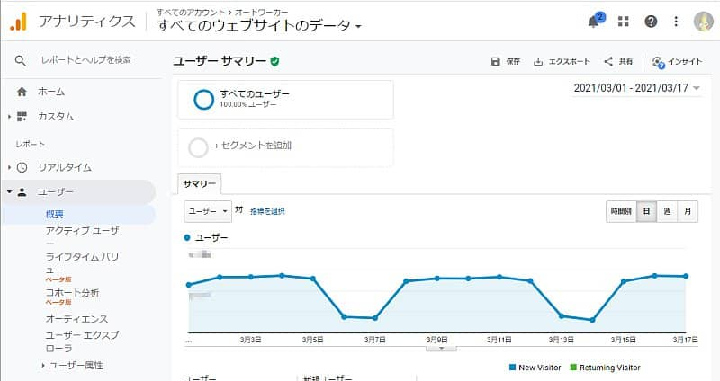 Google Analytics(グーグルアナリティクス)のレポート管理画面
