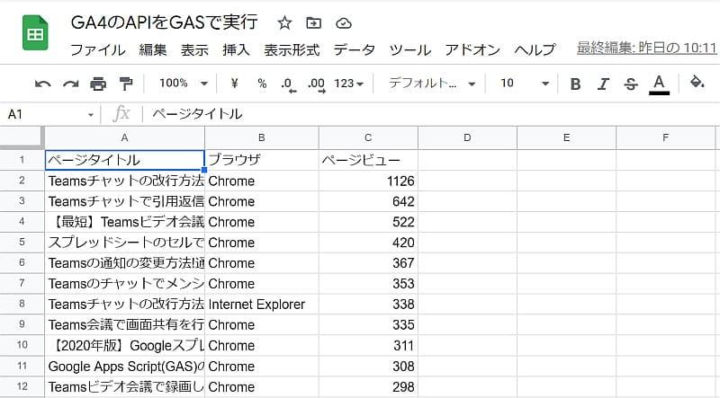 GA4用API「Google Analytics Data API」のrunReportメソッドをGASで実行し、GA4のレポート結果をスプレッドシートに出力した結果