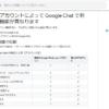 Googleチャットの有料版(Google Workspaceアカウント)と無料版の違い、できる機能の差異
