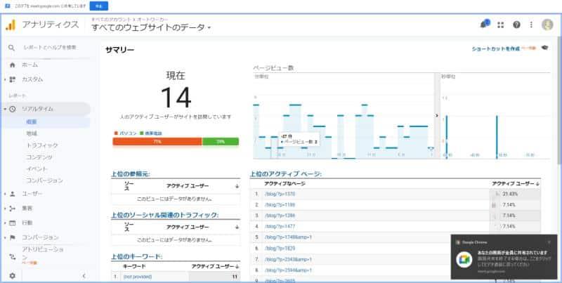 Google MeetでChromeブラウザで表示しているGoogle Analyticsのタブを共有した場合の表示