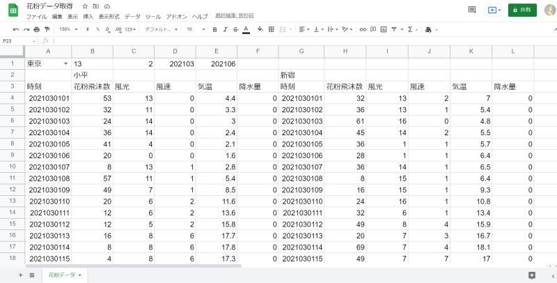 環境省の花粉観測システムはなこさんのAPIにGoogle Apps Script(GAS)でリクエストしたデータをスプレッドシートに書き込んで記録