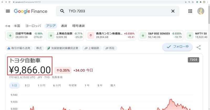 Googleファイナンスのサービスでは日本企業の上場会社の株価も掲載