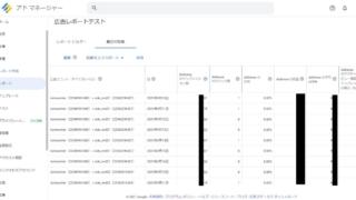 Google Ad Managerで広告の配信数(インプレッション)やCTR、CPM、収益などのレポートを出力する方法